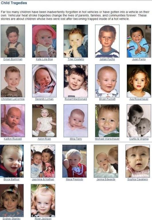 Παιδιά που έχασαν την ζωή τους από θερμοπληξία μέσα σε ΙΧ στις ΗΠΑ.