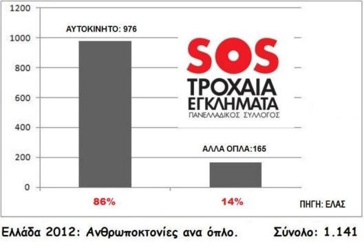 %ce%bf%cf%80%ce%bb%ce%bf-2012-%ce%b1%ce%bd%cf%84%ce%af%ce%b3%cf%81%ce%b1%cf%86%ce%bf