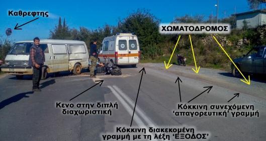 Λίγο μετά στη σύγκρουση: η μηχανή πεσμένη στο σημείο της σύγκρουσης, η κλουβα έχει προχωρήσει λίγα μέτρα. Η κλούβα εήλθε απο το χωματόδρομο δεξιά παραβιαζοντας την προτεραιότητα και μπήκε κάθετα στο διπλής κατεύθυνσης δρόμο για να στρίψει αριστερά.